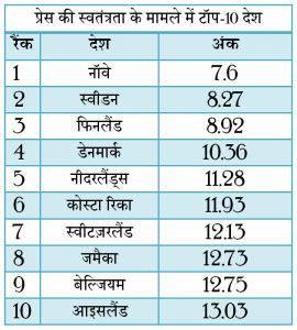 Press Index 13