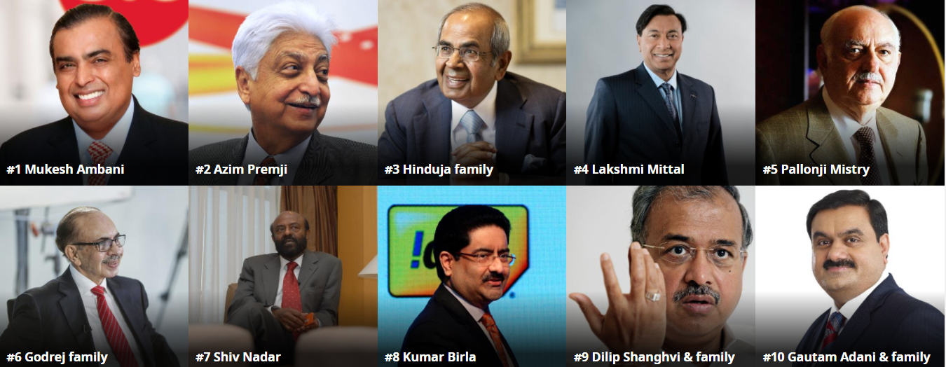 India Super Rich List Forbes