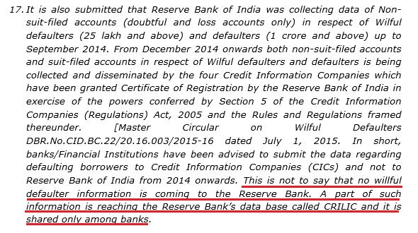 RBI reply in CIC