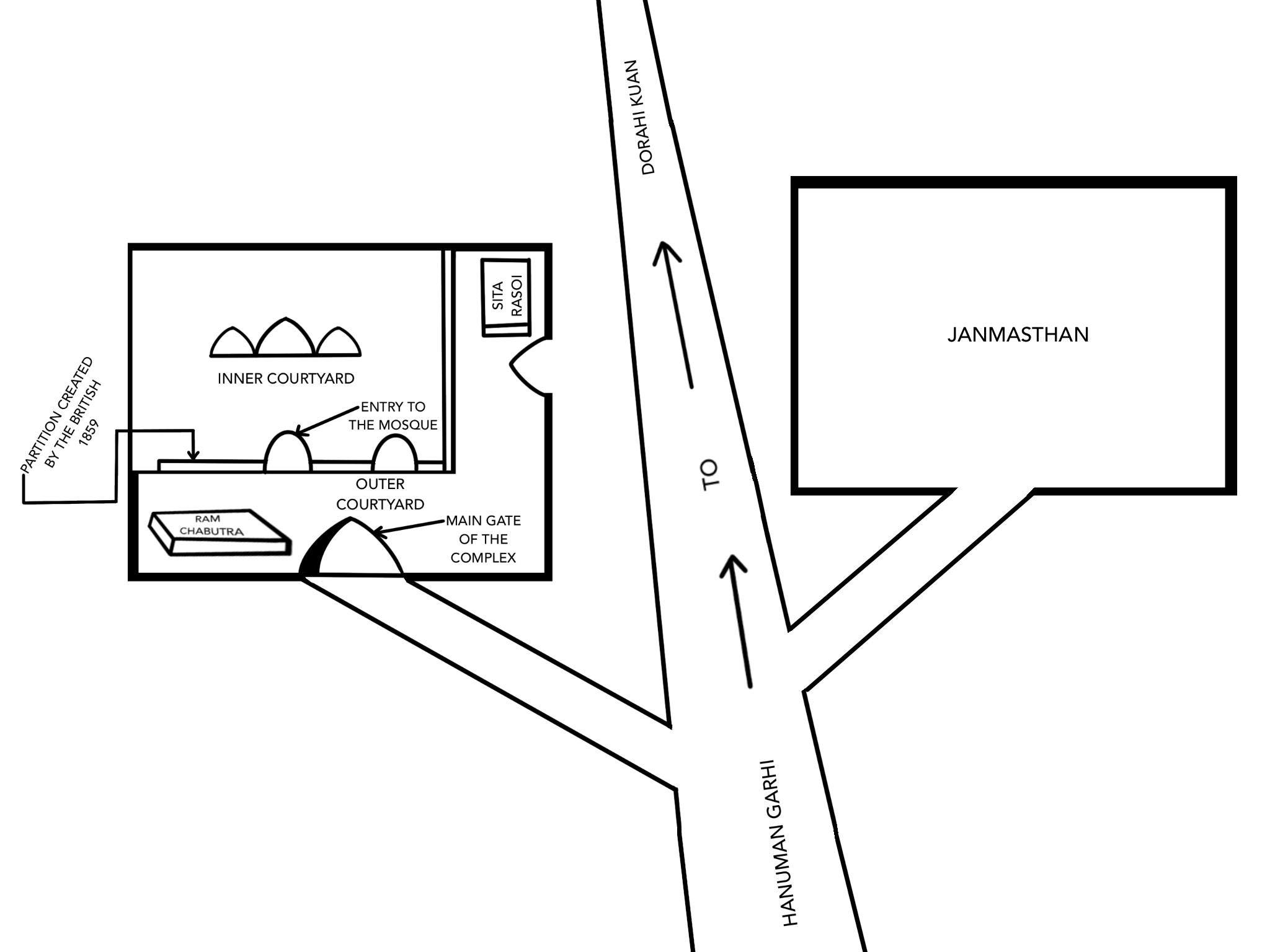 Ayodhya Janmsthan Temple Story (4)